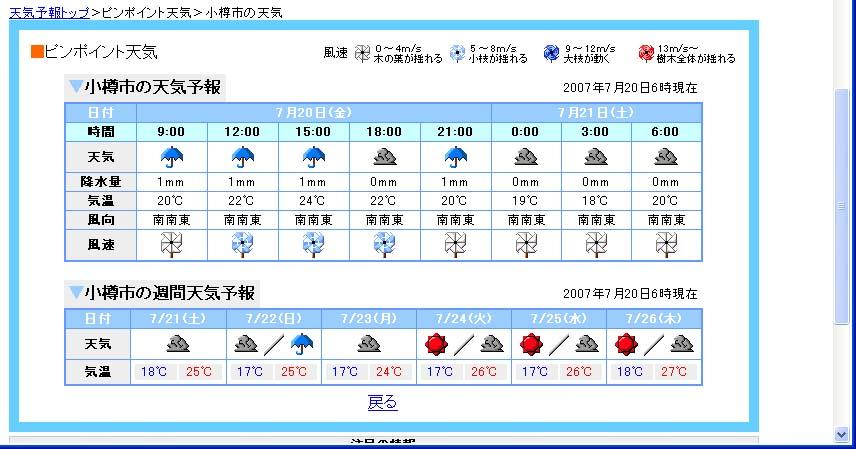 Otaru_weather